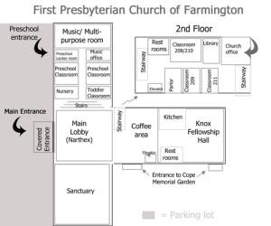 diagram of first presbyterian church of farmington